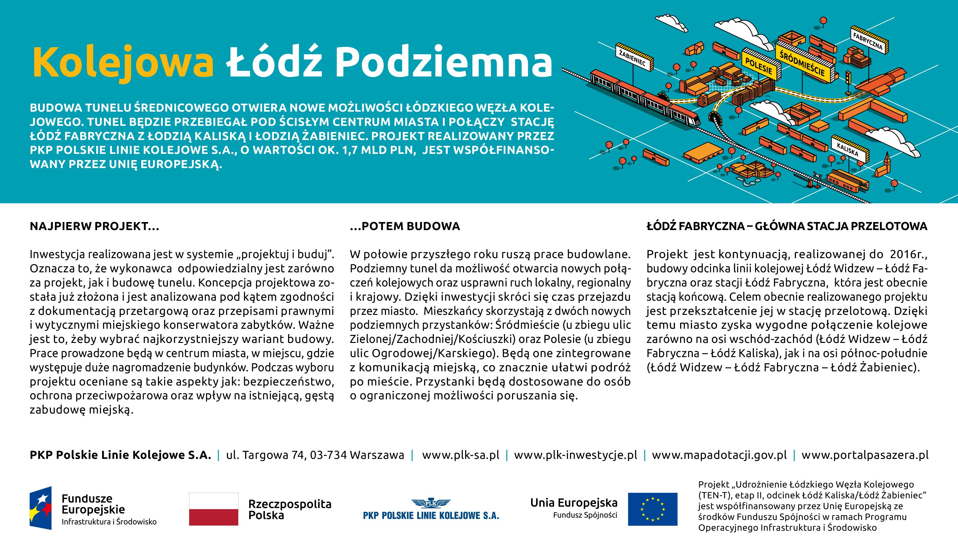 Kolejowa Łódź Podziemna artykuł prasowy