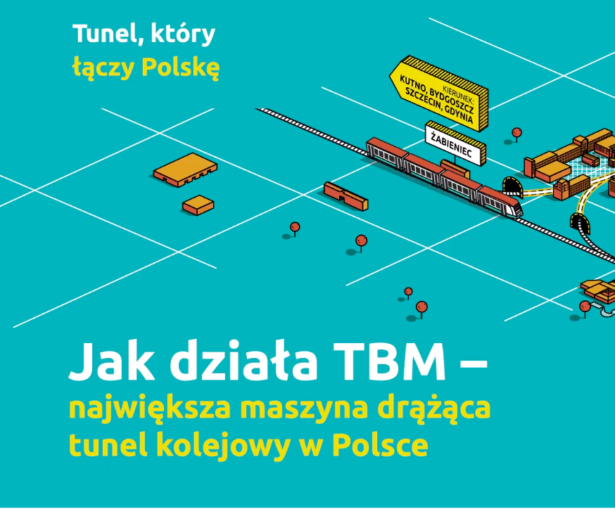 Jak działa TBM – największa maszyna drążąca tunel kolejowy w Polsce - infografika